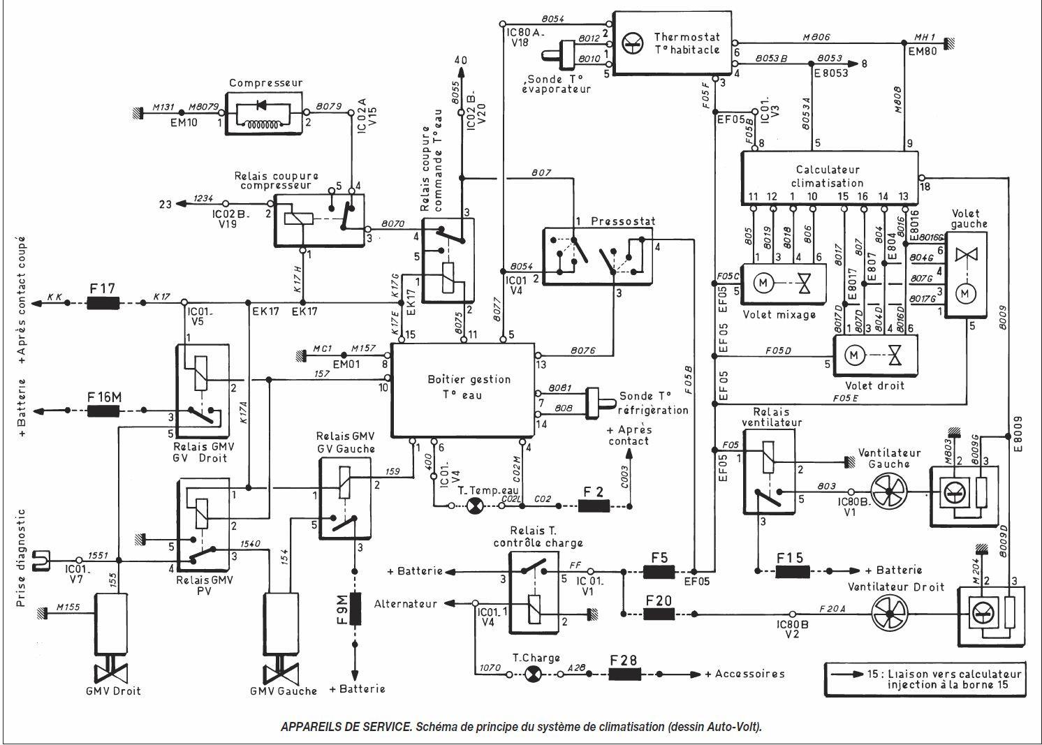 Schema electrique climatisation xsara picasso