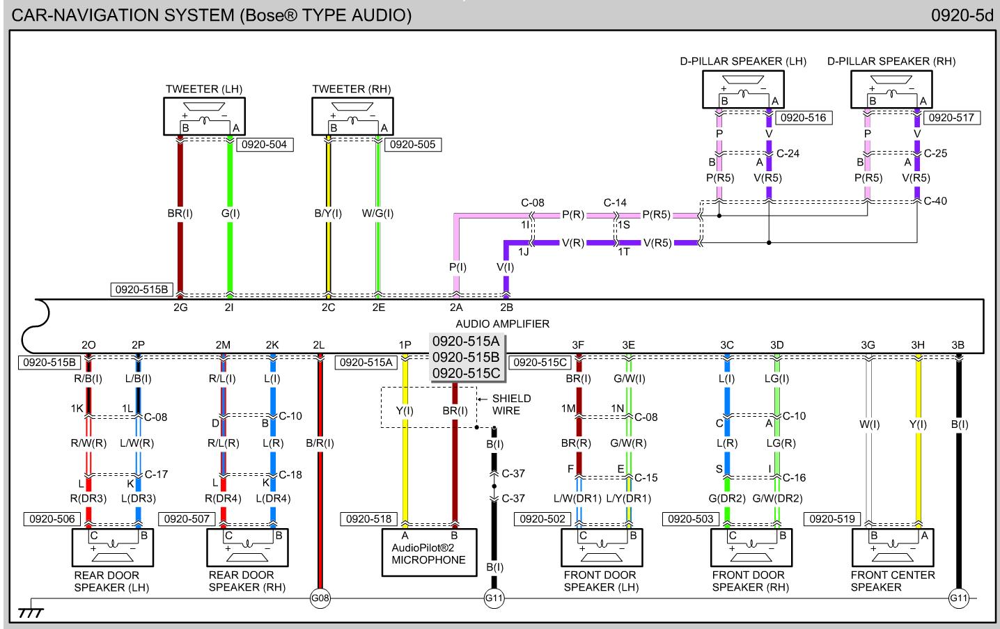 Mazda 3 Schema Electrique