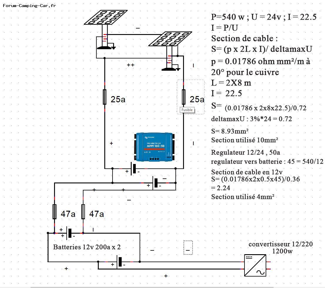 Schema installation electrique panneau solaire