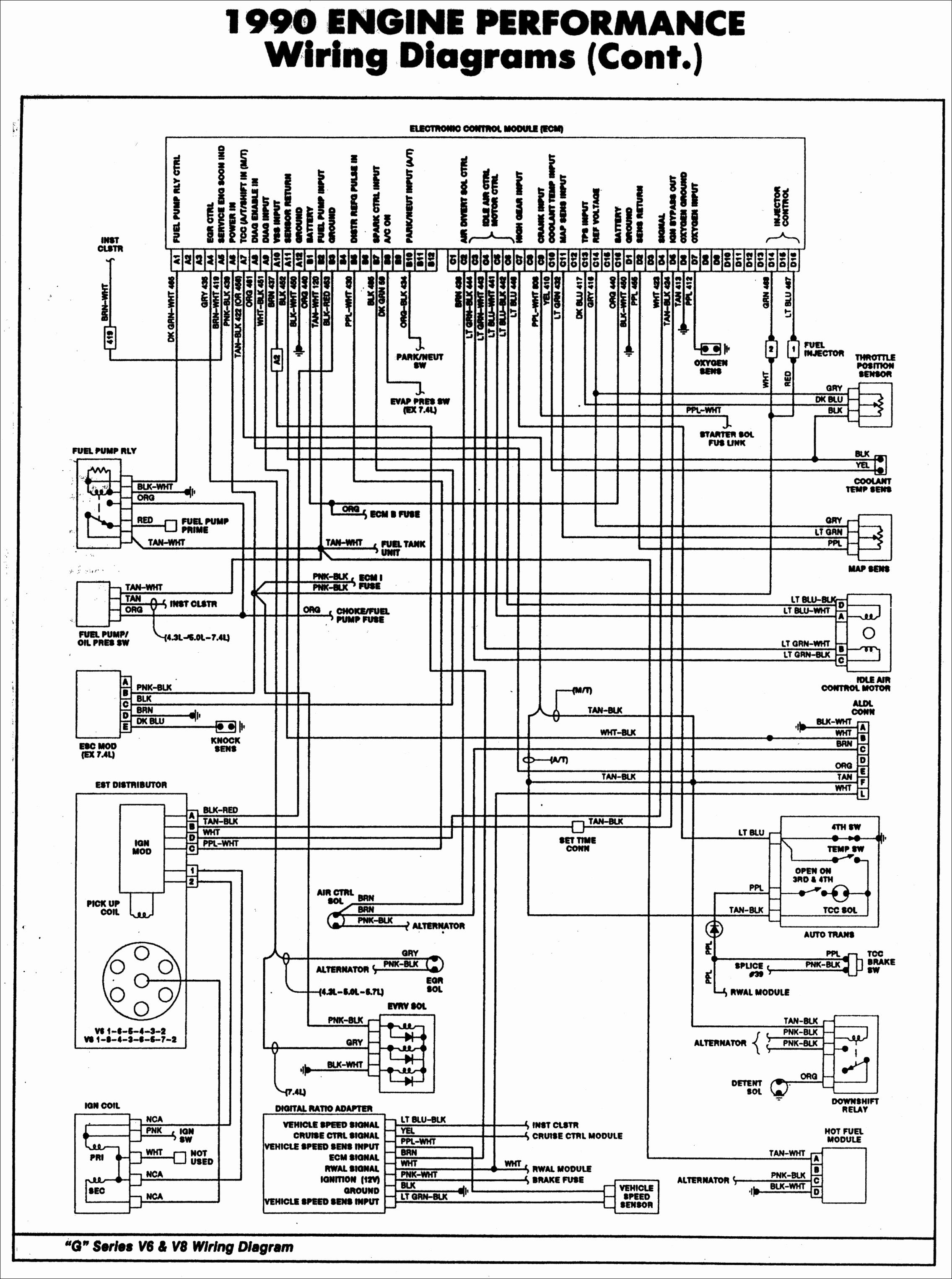 Schema Electrique Airbag Citroen C8