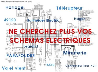 Legrand norme électrique