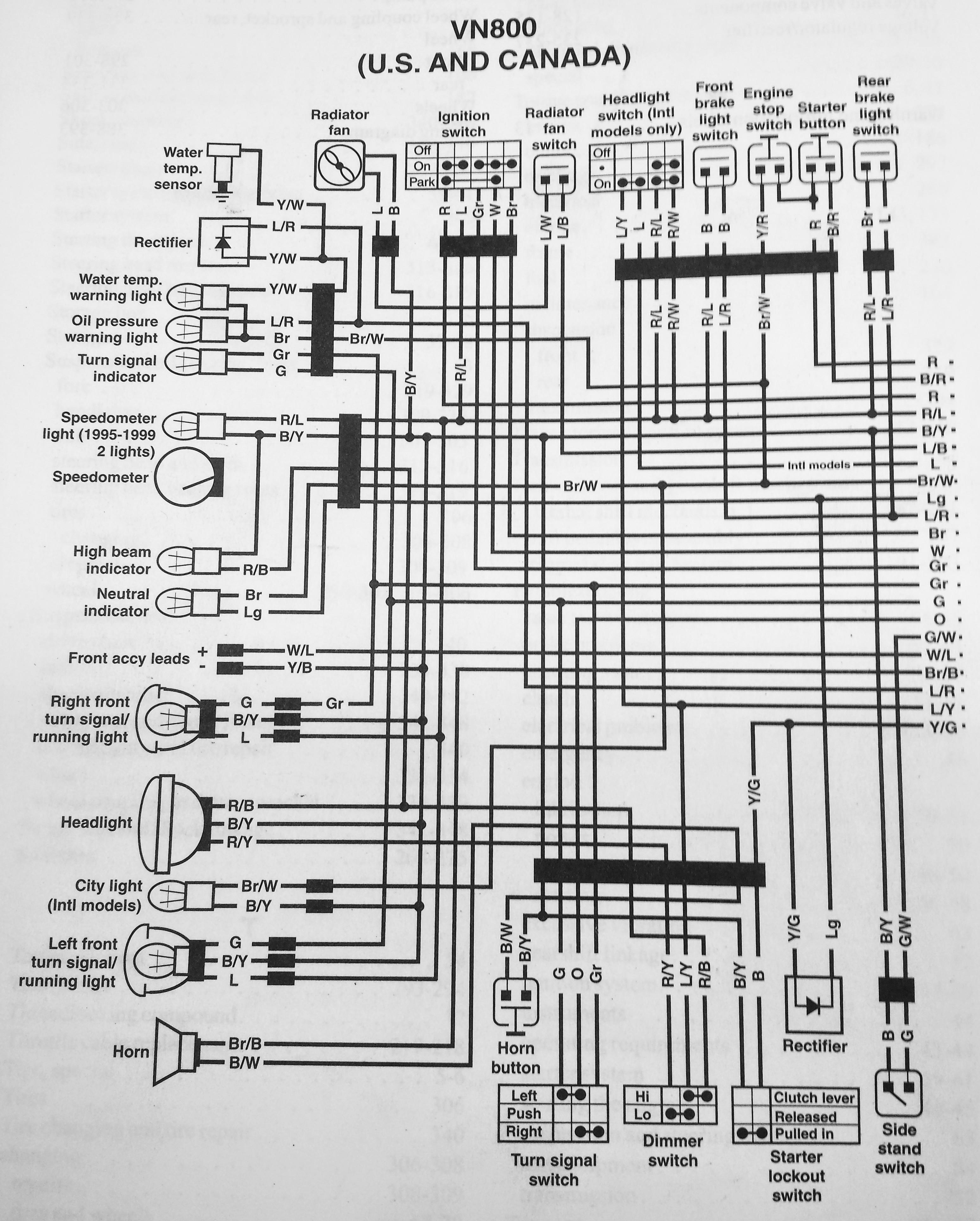 Schema Electrique Zx7r