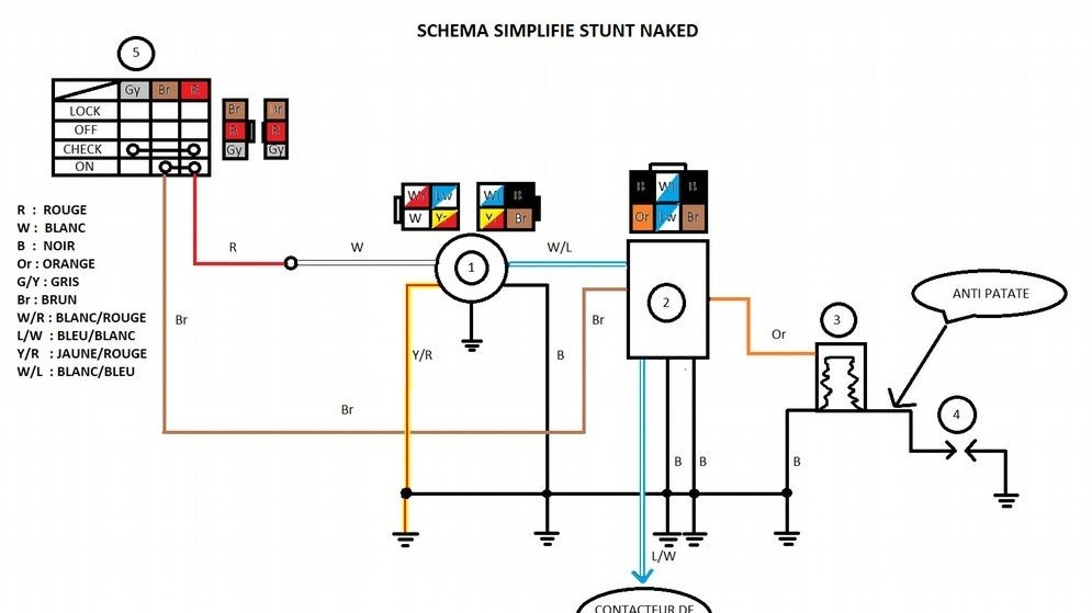 Schéma faisceau electrique derbi