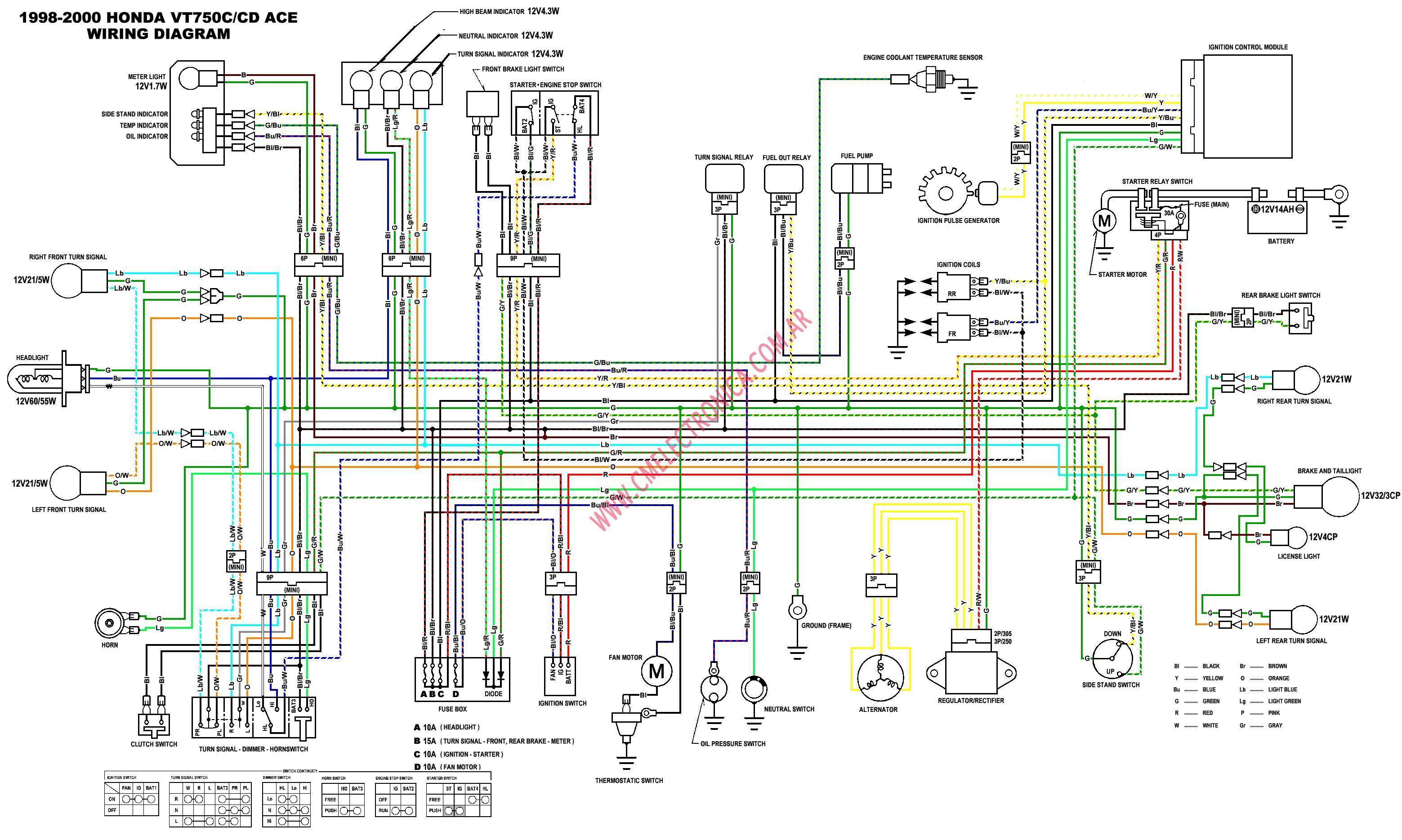 Schema Electrique Honda Shadow