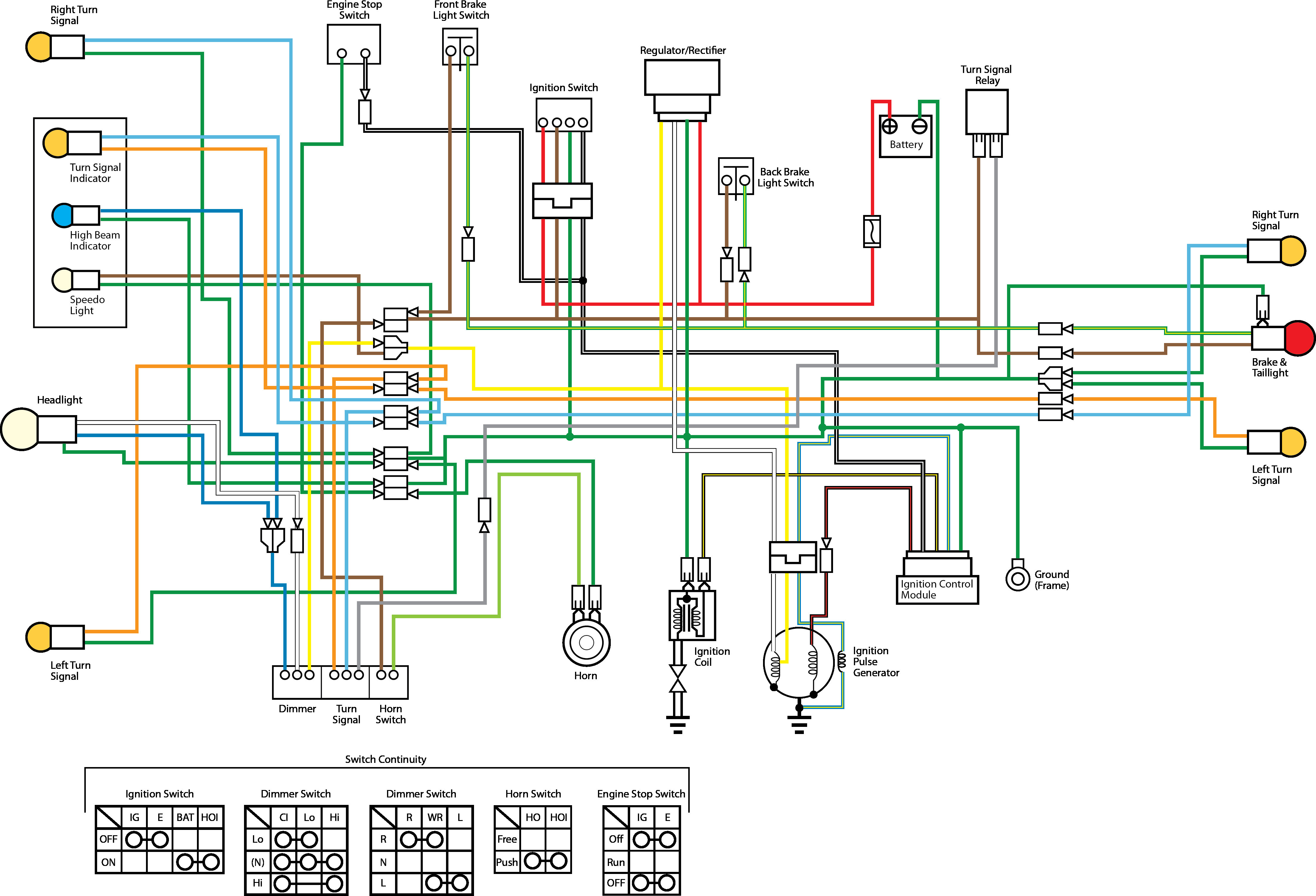 Schema Electrique 125 Xtr