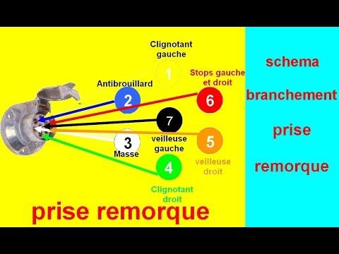Schéma électrique pour une remorque