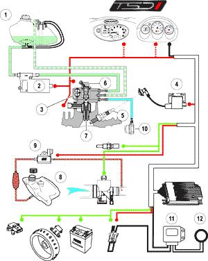 Schéma electrique quad chinois