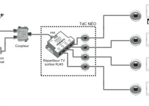 schema electrique portail coulissant et portillon