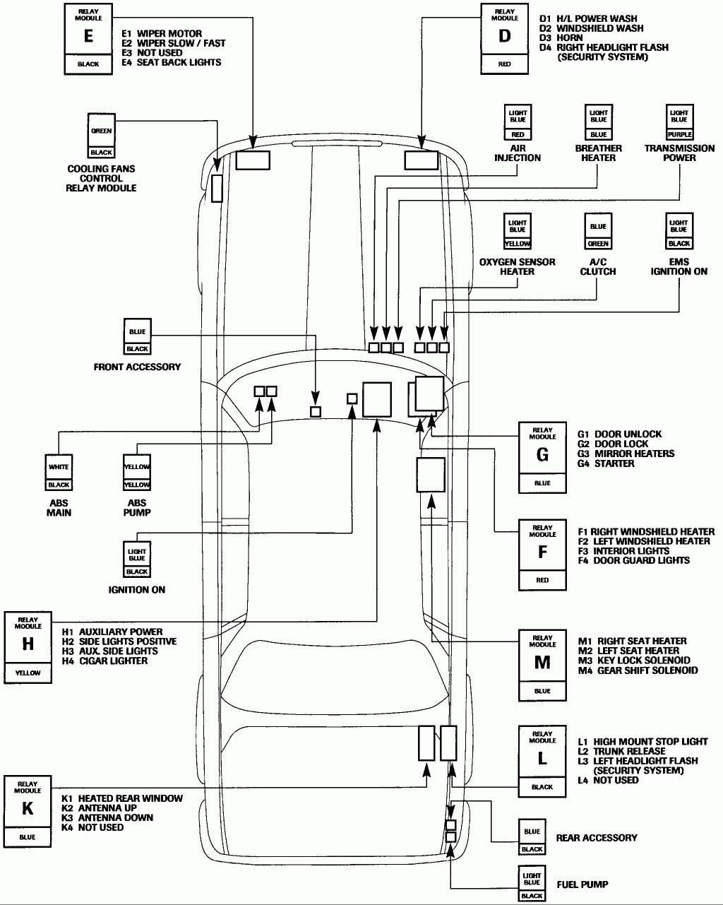Schema Electrique Jaguar Xk8