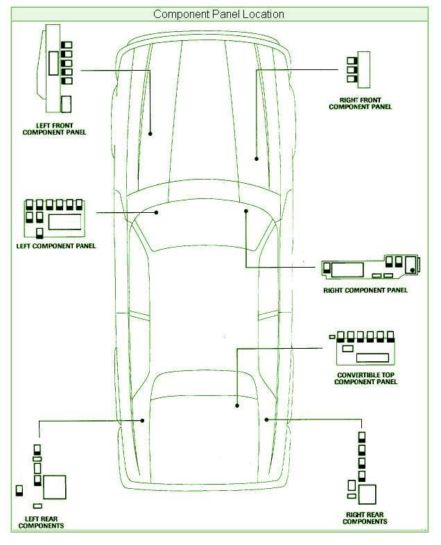 Schema Electrique Jaguar Xjs