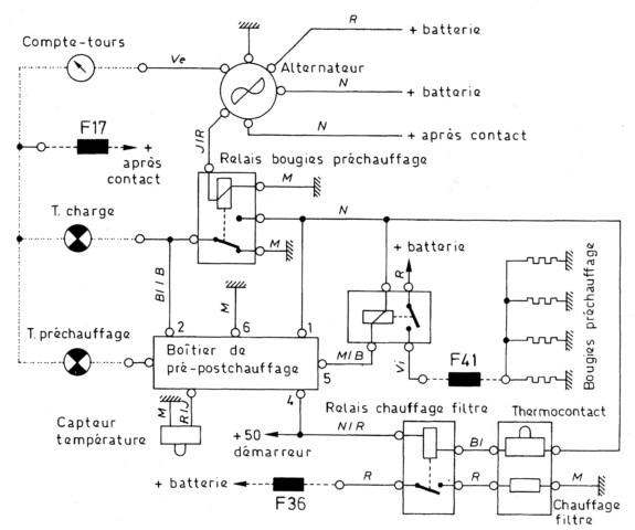 Schema electrique opel movano
