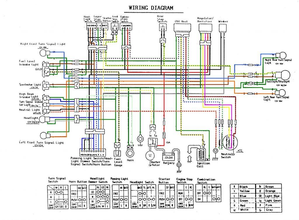 Schema Electrique Honda S2000