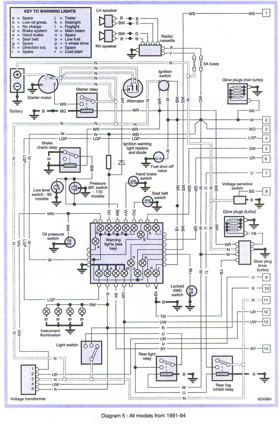 Schema Electrique Rover 216 Gti