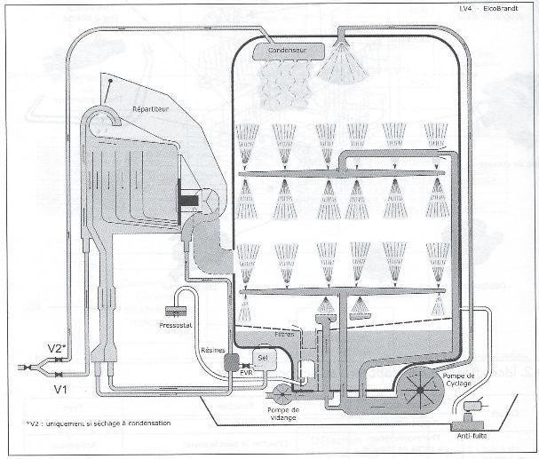 Schéma électrique lave vaisselle bosch super silence