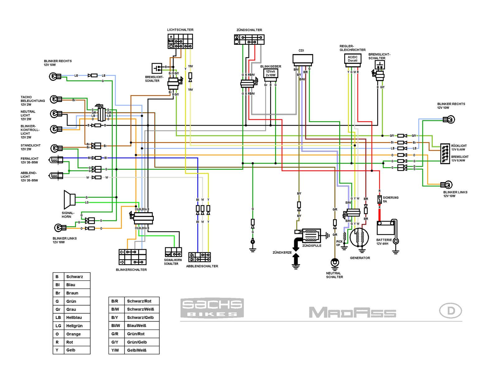 Schema Electrique Lifan 125