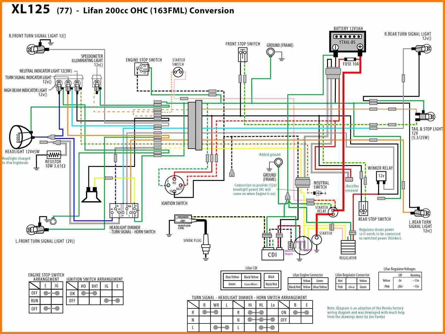 Schema Electrique Massey Ferguson 30