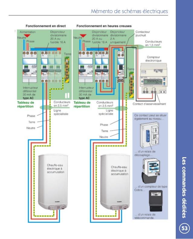 Memento schema electrique