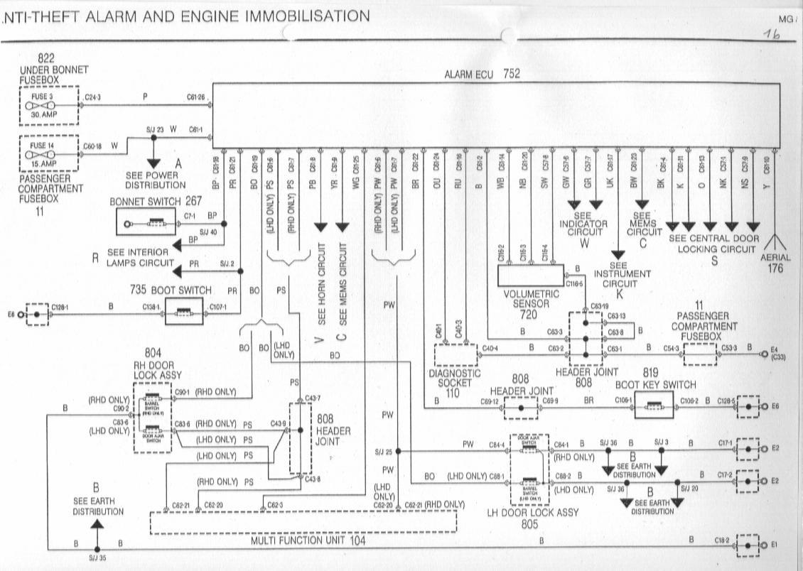 Schema Electrique Uch Megane 2