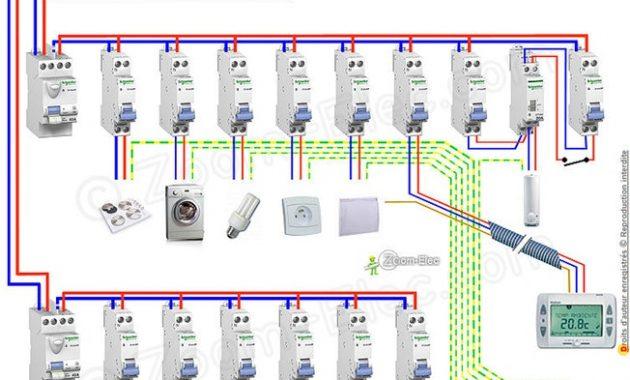 Schema montage tableau electrique legrand