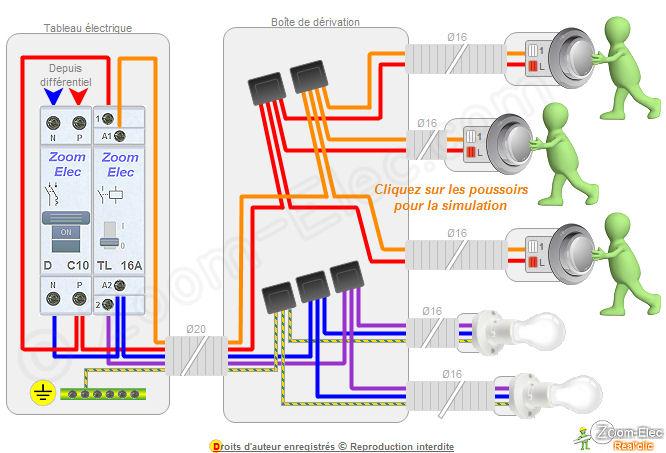 Boite de jonction électrique norme