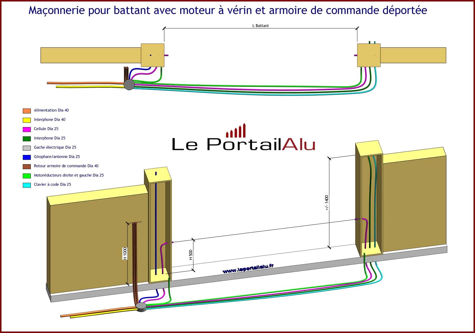 Schema electrique motorisation portail battant