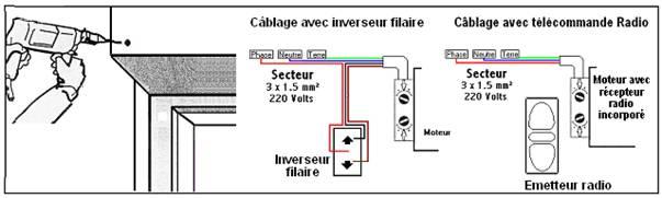 Schema cablage volet roulant electrique