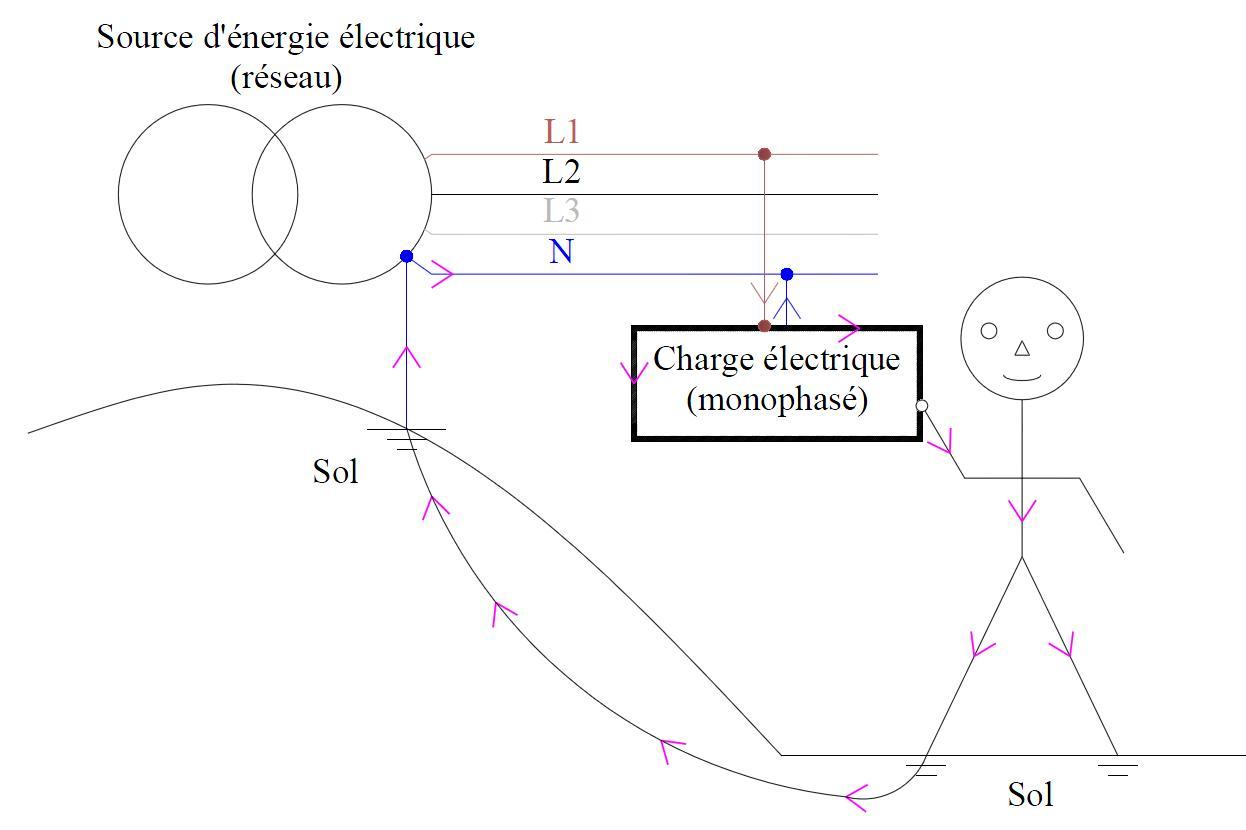 Schéma électrique de mise à la terre