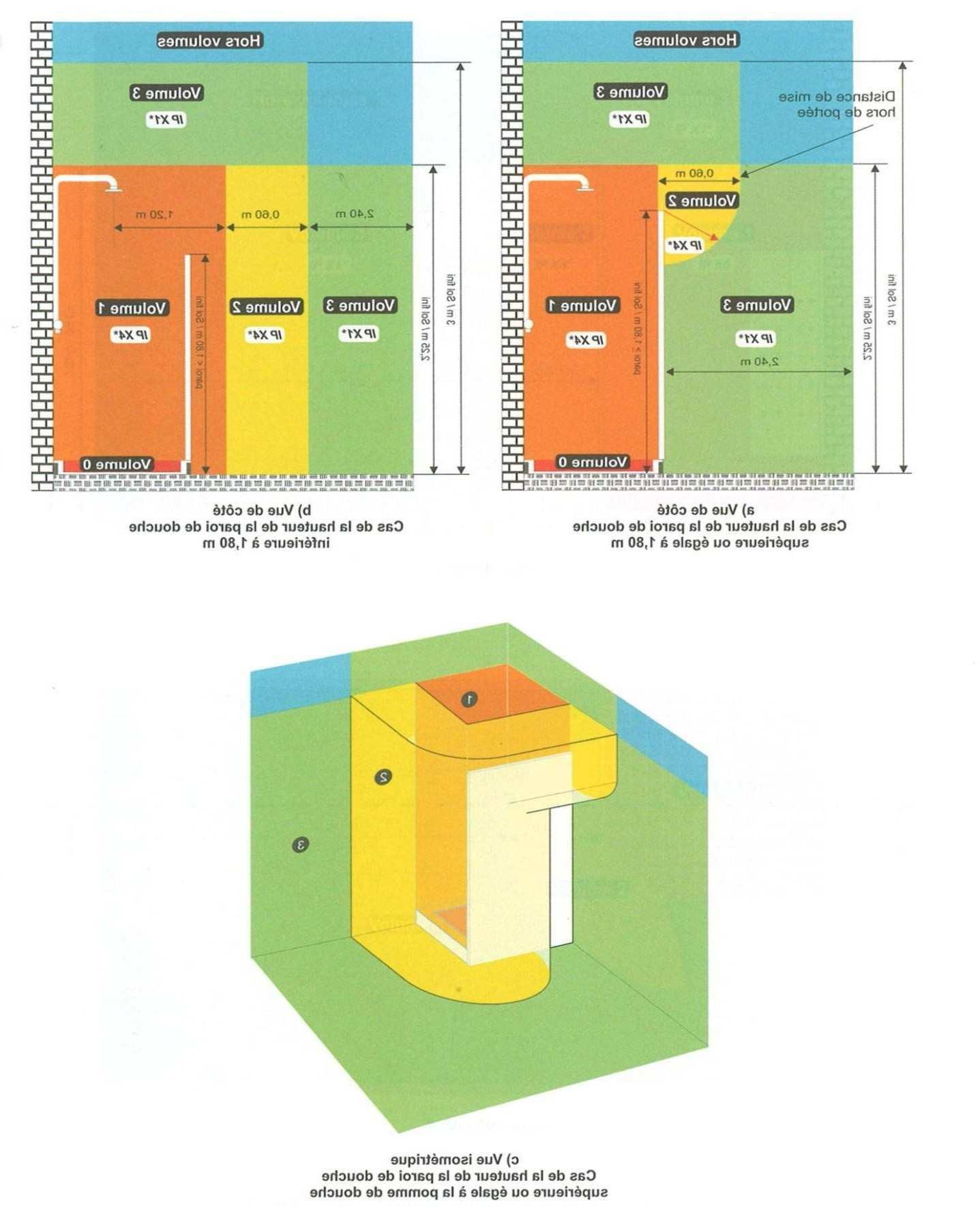 norme electrique salle de bains 2017 bois eco. Black Bedroom Furniture Sets. Home Design Ideas