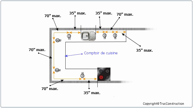 Norme prise electrique hauteur