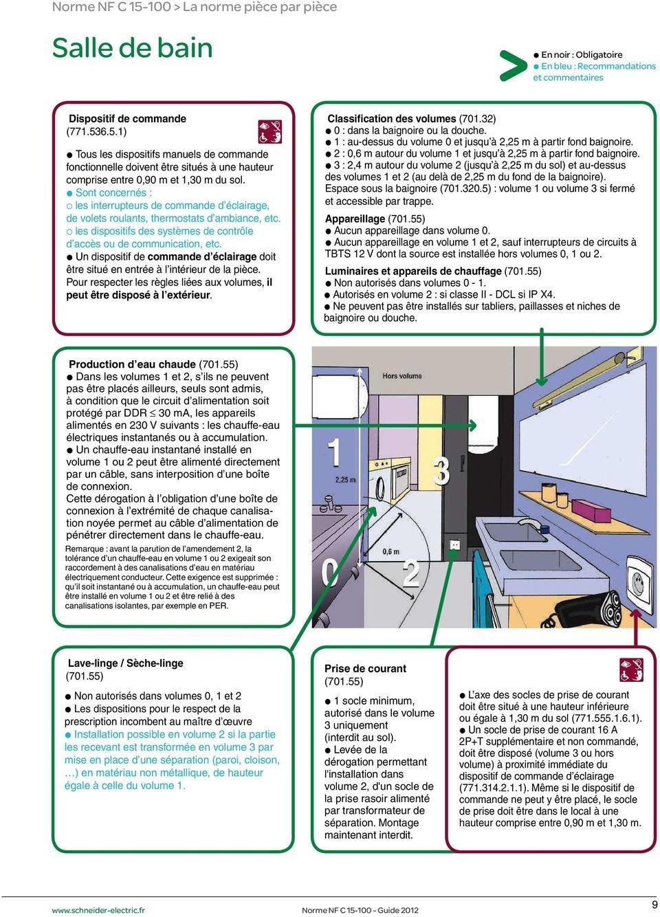 Norme electrique nfc 15-100 cuisine