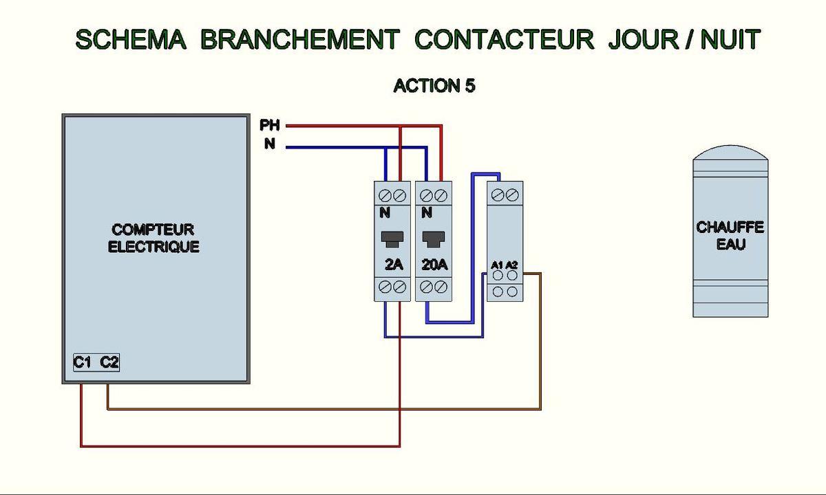 Horloge electrique schema