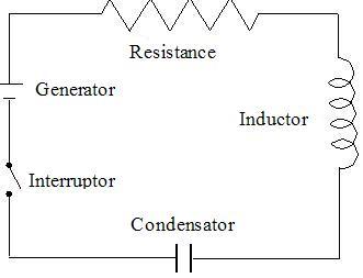 Schéma d'un circuit électrique avec un ohmmètre