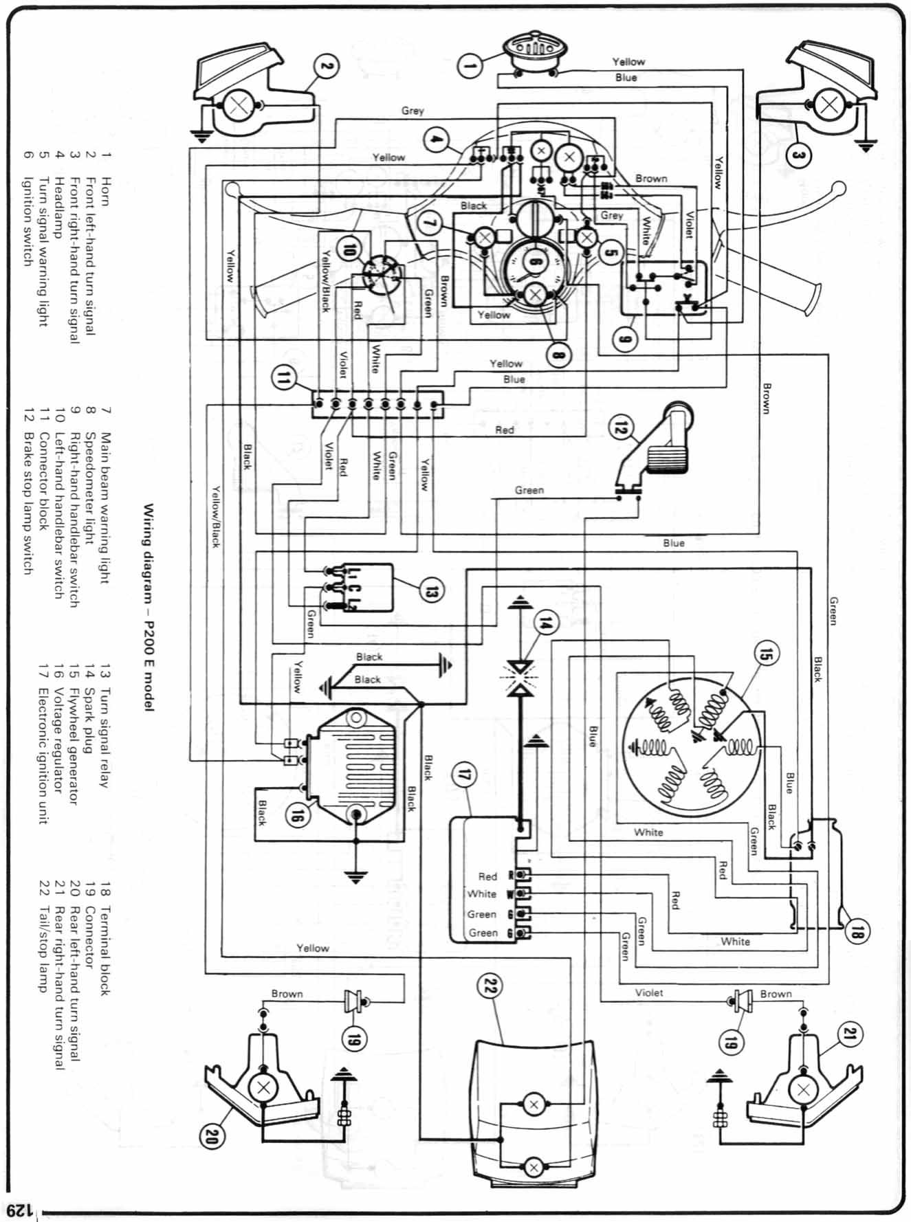 Schema Electrique Vespa Gtr