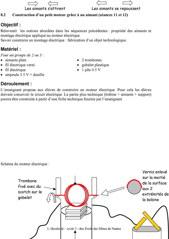 Schéma électrique cycle 3