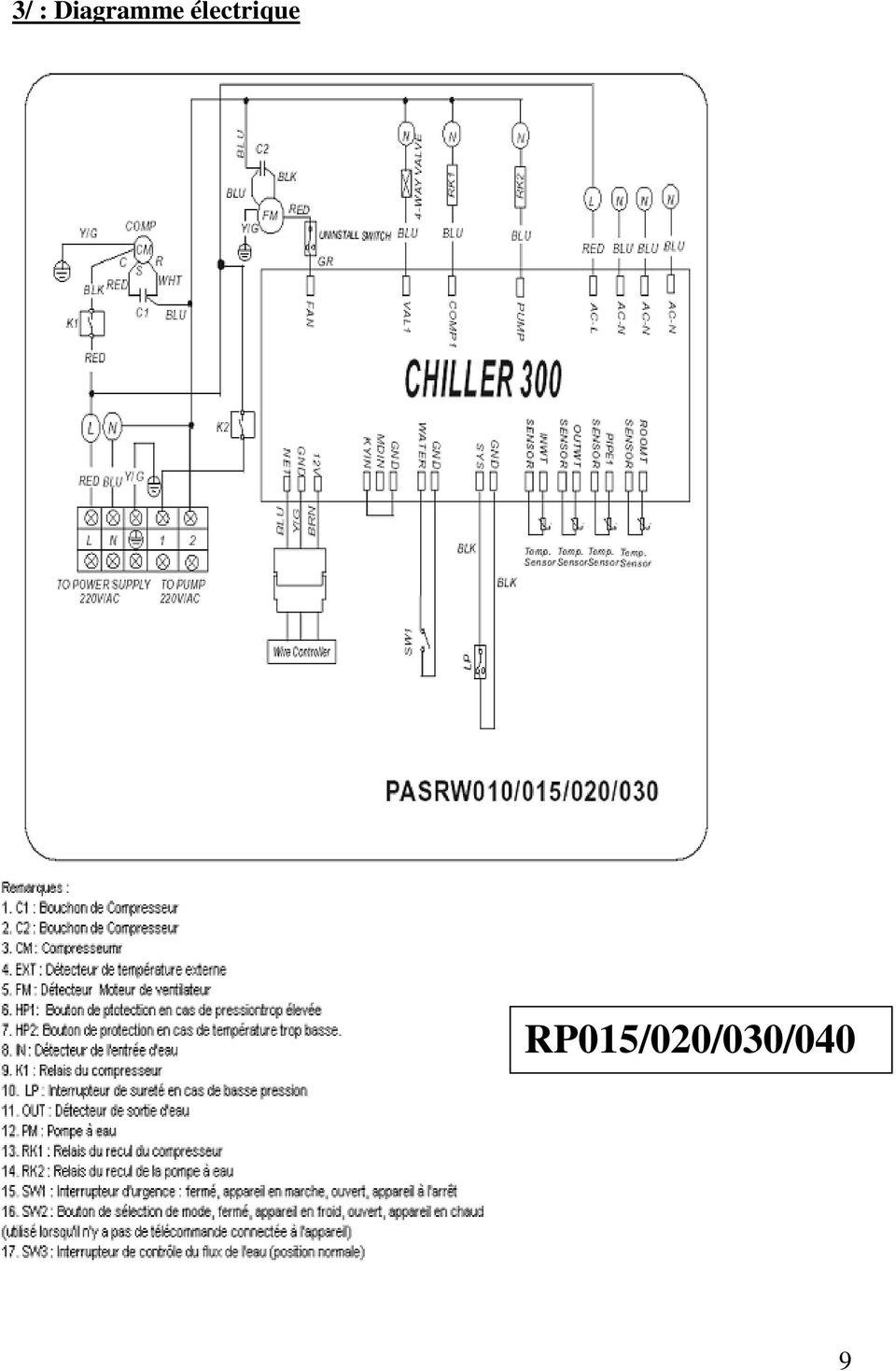 Symbole graphique schema electrique