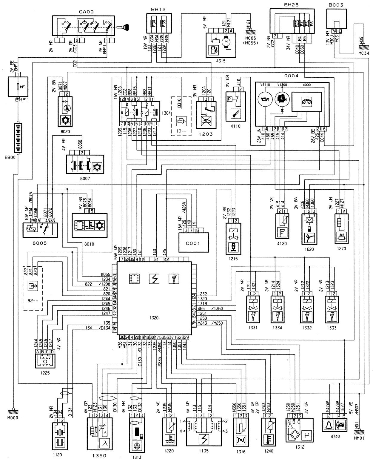 Schema electrique ventilation    peugeot    406  boisecoconceptfr