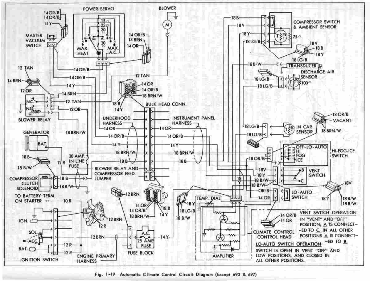 Schema Electrique Jumper 2 2 Hdi