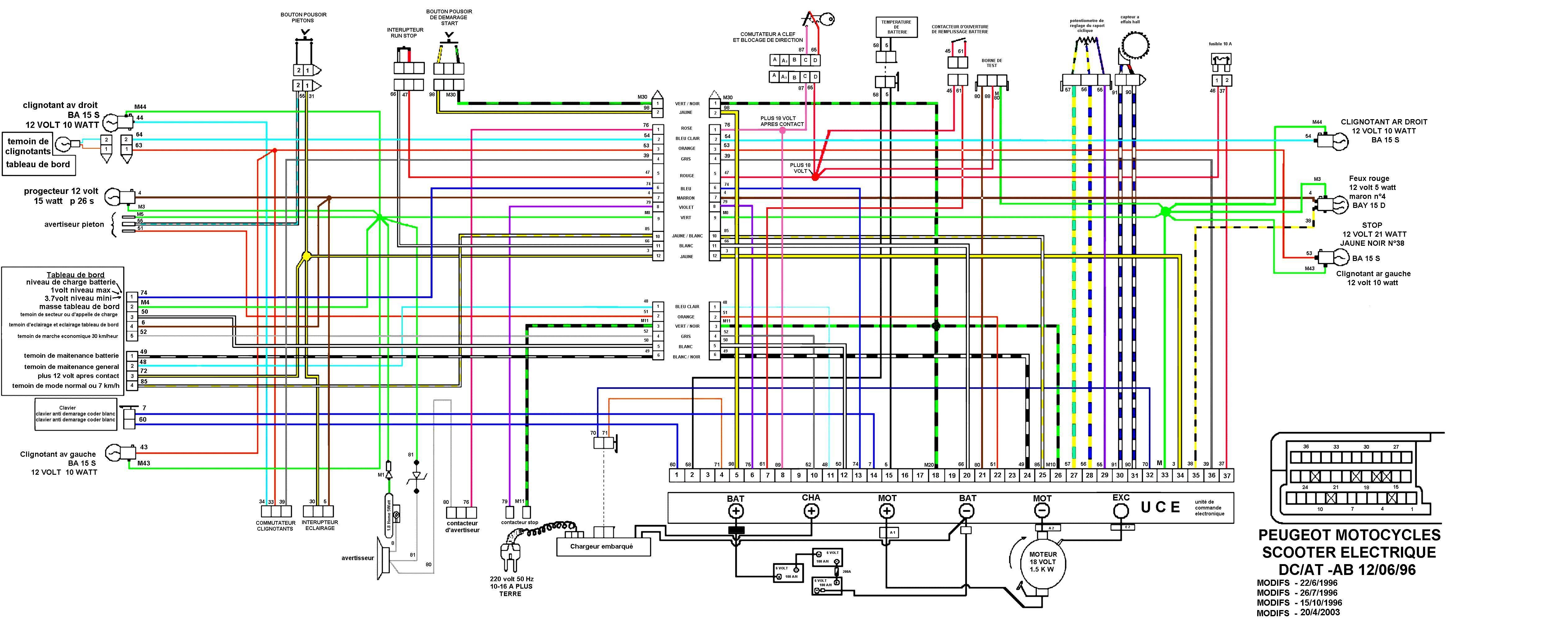 Exemple de schema electrique industriel