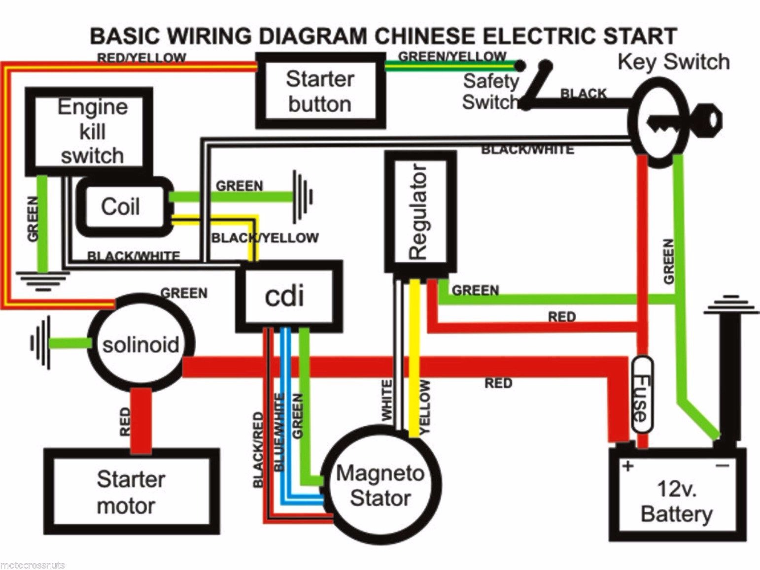 Schema Electrique Lifan 250