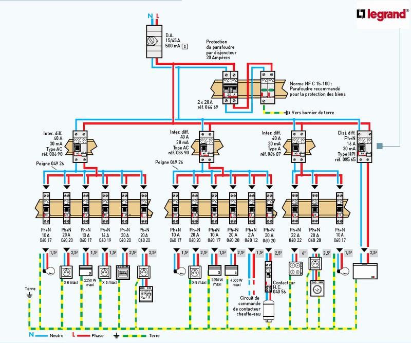 Schema cablage tableau electrique maison pdf bois eco - Cablage tableau electrique maison ...