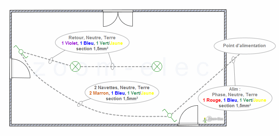schema electrique opel astra h 1 7 cdti