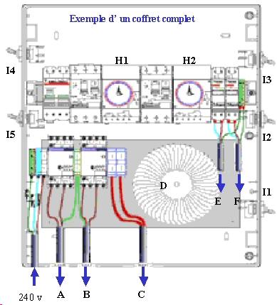 Schema electrique d'une pompe de piscine