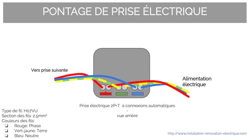 Multiprise schéma électrique