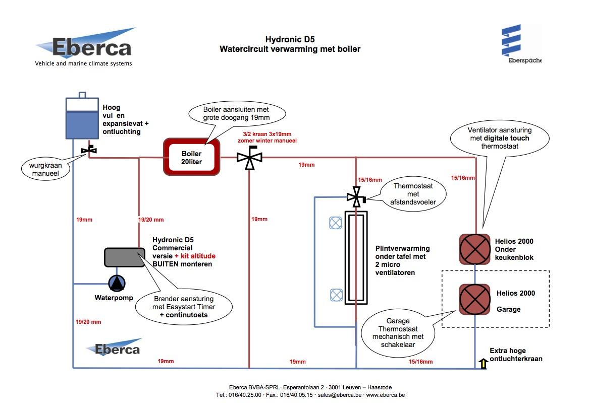 Schema electrique chauffage eberspacher