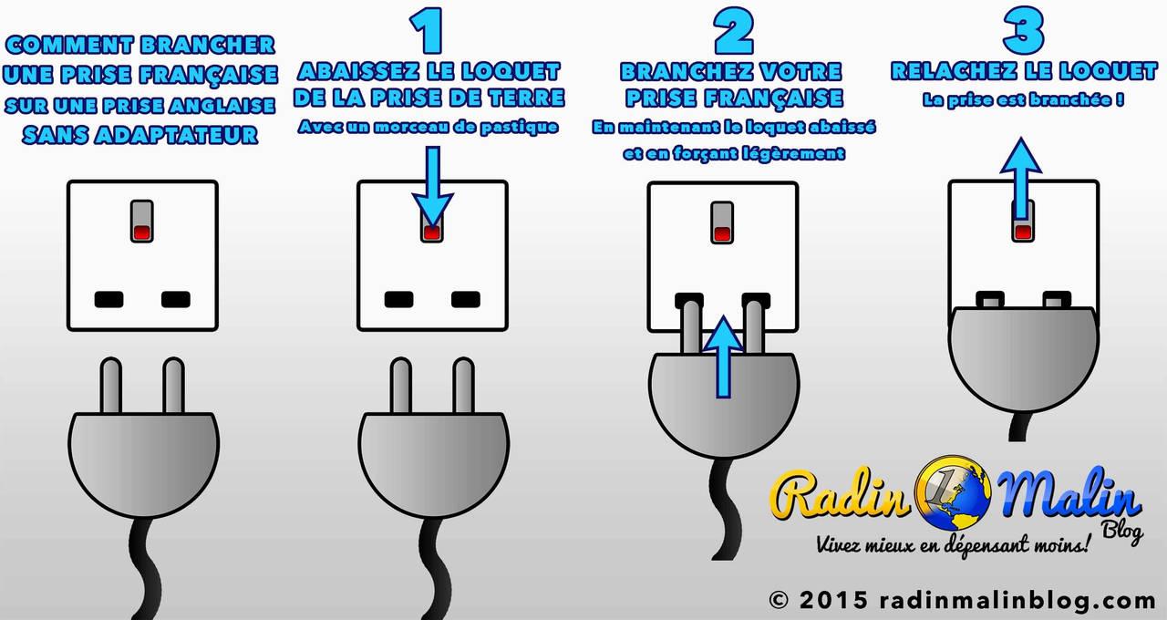 Norme electrique n et l