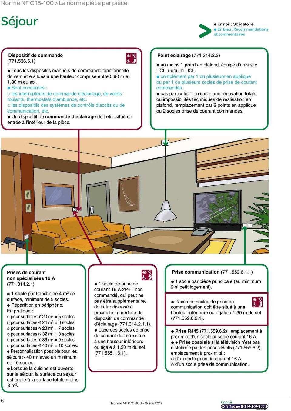 norme electrique salle de bain 2012 bois eco. Black Bedroom Furniture Sets. Home Design Ideas