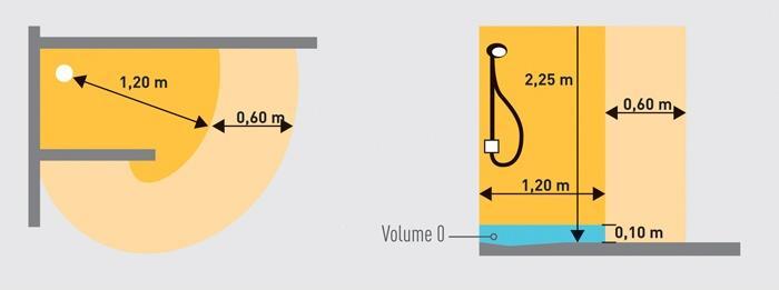 Norme électrique c15-100