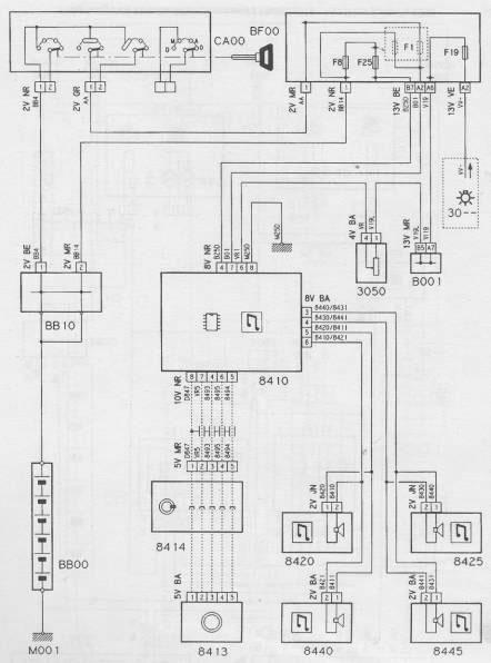 schema faisceau electrique berlingo
