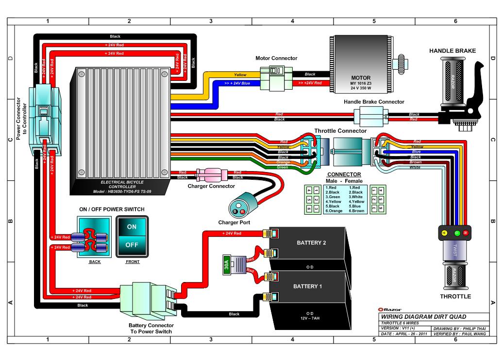 Schema electrique quad yamaha  boisecoconceptfr