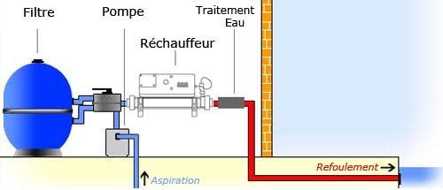 Schema electrique capteur niveau eau piscine